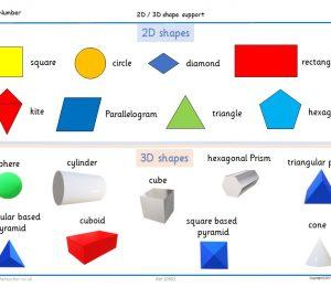 2D And 3D Shape Support Mat