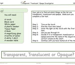 Transparent Translucent Opaque Investigation