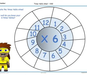 Six (6) Times Table Wheel