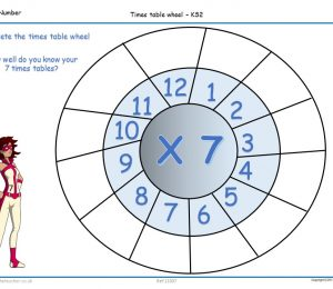 Seven (7) Times Table Wheel