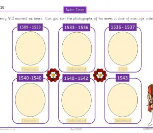 Henry V111 Marriages Cut And Sort Timeline Activity