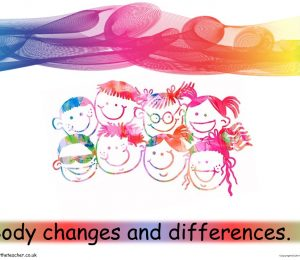Body Changes Differences Puberty Powerpoint Presentation