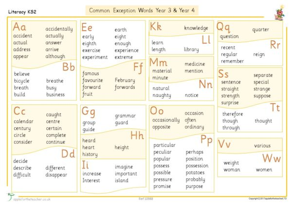 Common Exception Words Spellings