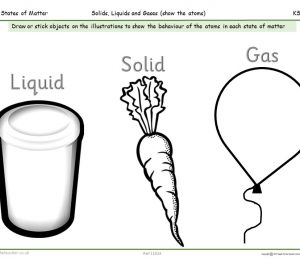 Solid Liquids Gases Draw The Atoms