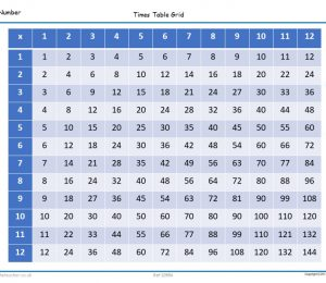 Times Table Grid 1 to 12
