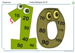 Funky Multiples 10-12 Times Tables