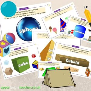 3D Shape Information Posters