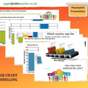 Bar Charts Explanatory Powerpoint Presentation KS2