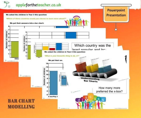 Bar Charts Explanatory Powerpoint Presentation KS2
