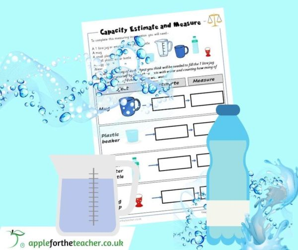 Capacity estimate and measure water KS1