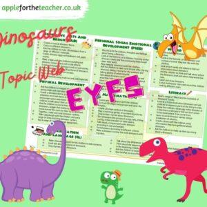 Dinosaurs Topic Web EYFS