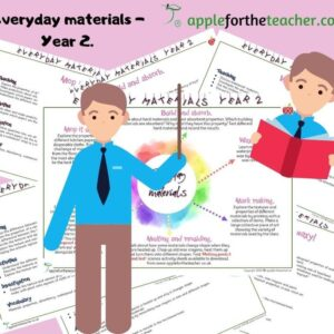 Everyday materials planning Year 2