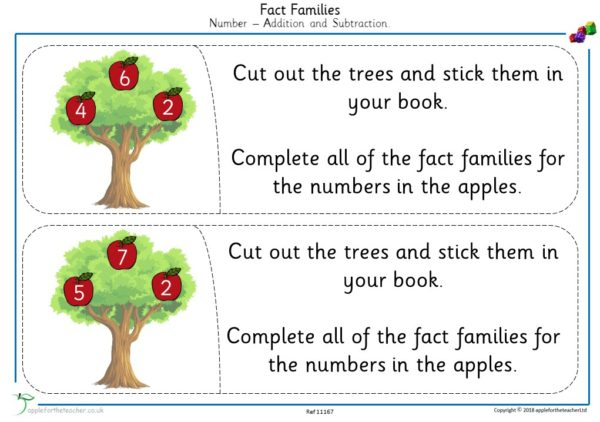 Fact Families Addition Subtraction Inverse Operations Year 2 KS1 Maths