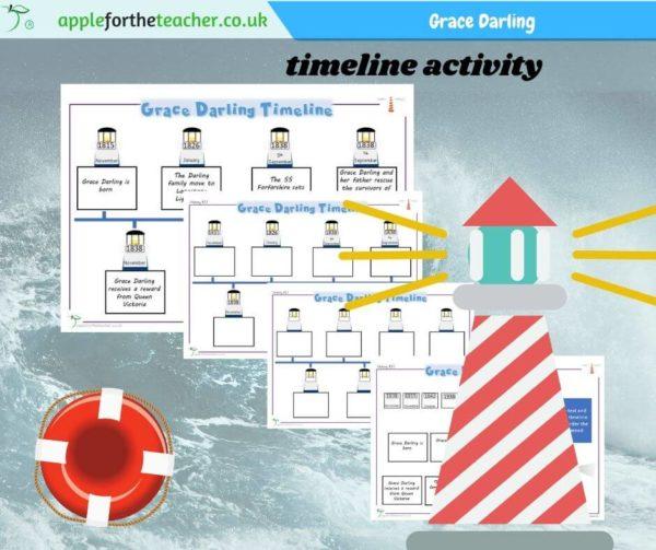 Grace Darling Timeline Activity
