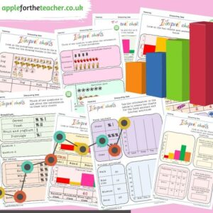 Interpreting Charts Activities