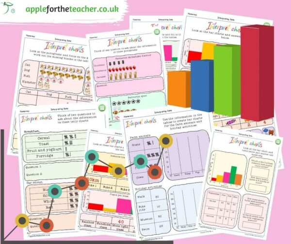 Interpreting Charts Activities