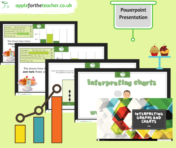 Interpreting Charts Powerpoint Presentation