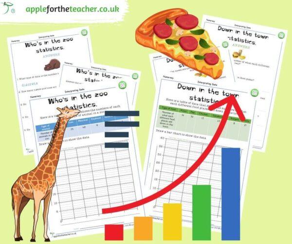 Interpreting Data Chart Activities