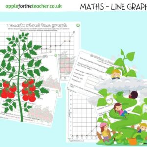 Interpreting Data Line Graphs Plants