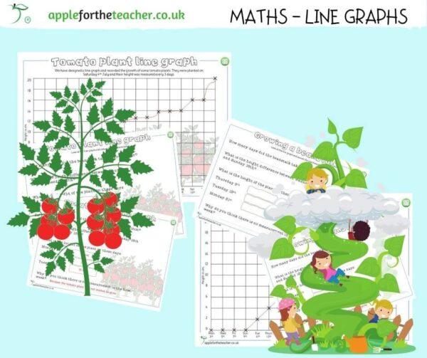 Interpreting Data Line Graphs Plants