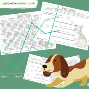 Interpreting data line graph animals