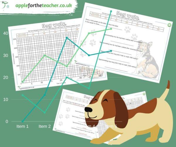 Interpreting data line graph animals