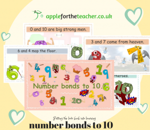 Number Bonds Rhyme To 10 Powerpoint Presentation