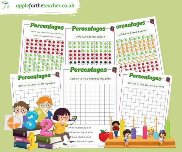 Percentages Apples Activity