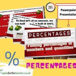 Percentages Powerpoint Presentation KS2
