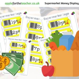 Price tags Supermarket money
