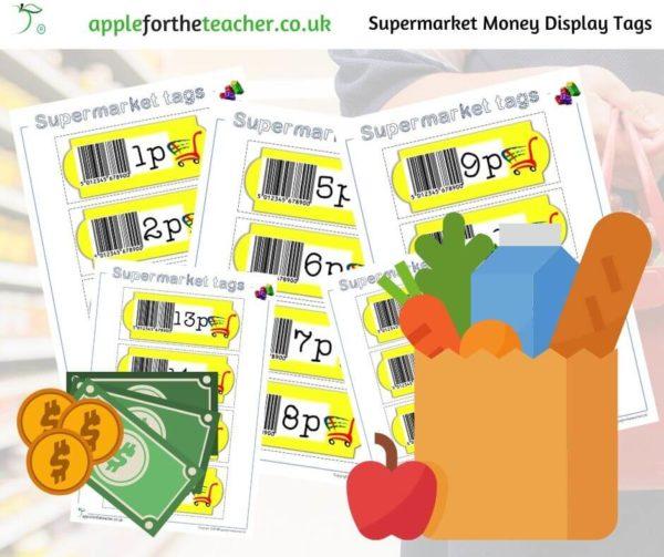 Price tags Supermarket money