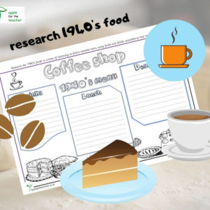 Research coffee shop VE Day