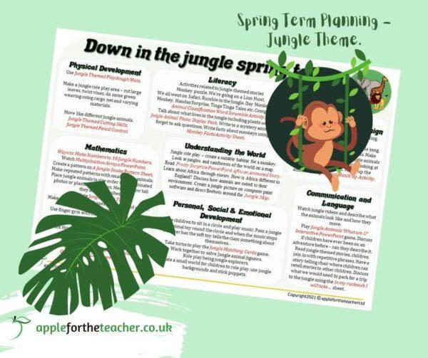 Jungle Planning EYFS Year 1