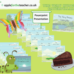 The Hungry Caterpillar Story Powerpoint Presentation