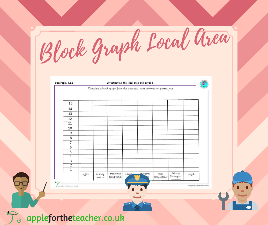block graph parent jobs local area