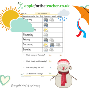 comprehension weather activity