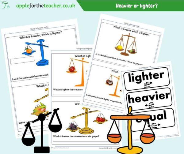 heavier or lighter activity measuring