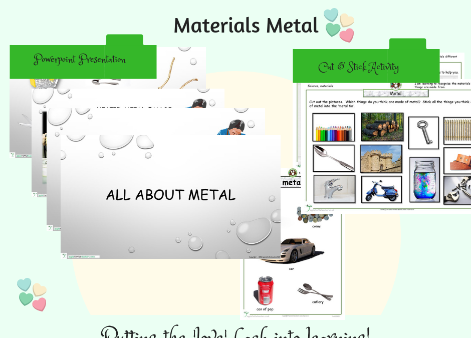 Metal Powerpoint Presentation Materials