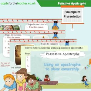 possessive apostrophe Powerpoint Presentation