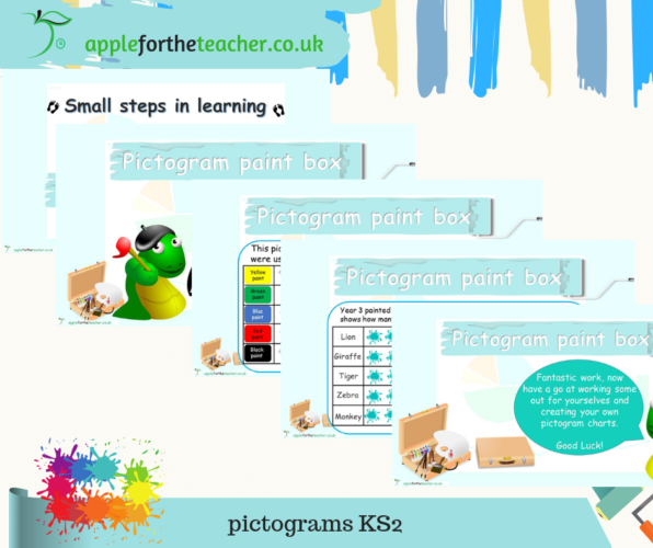 Pictograms PPT Maths Small Steps KS2
