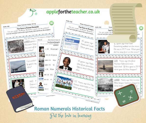 Roman Numerals Problem Solving History