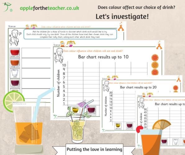 Drinks Investigation Science KS1