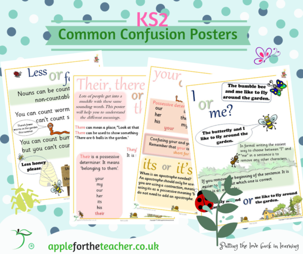 Common Confusion Posters There Their Theyre