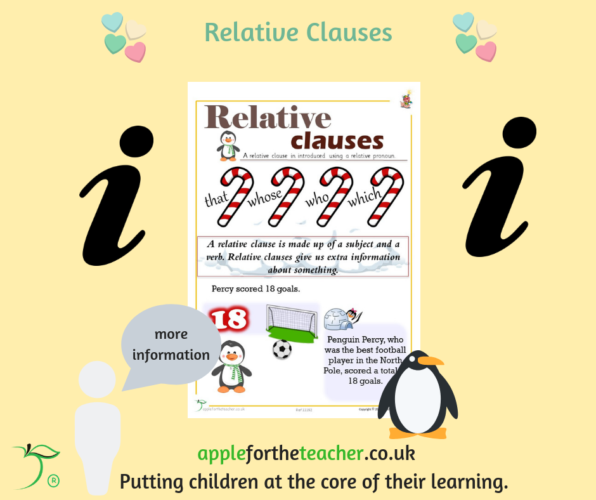 Relative Clause Poster
