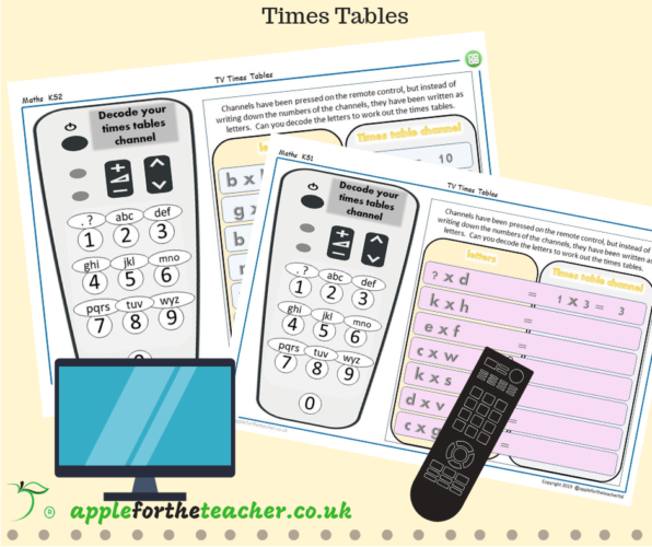 Times Table TV